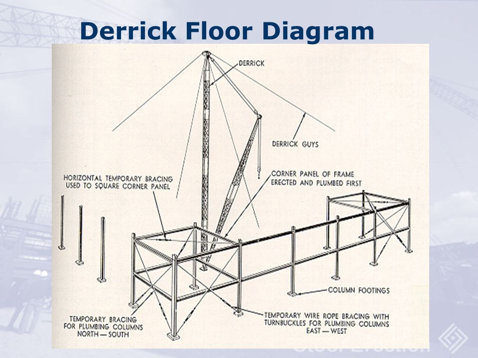Derrick Floor Diagram