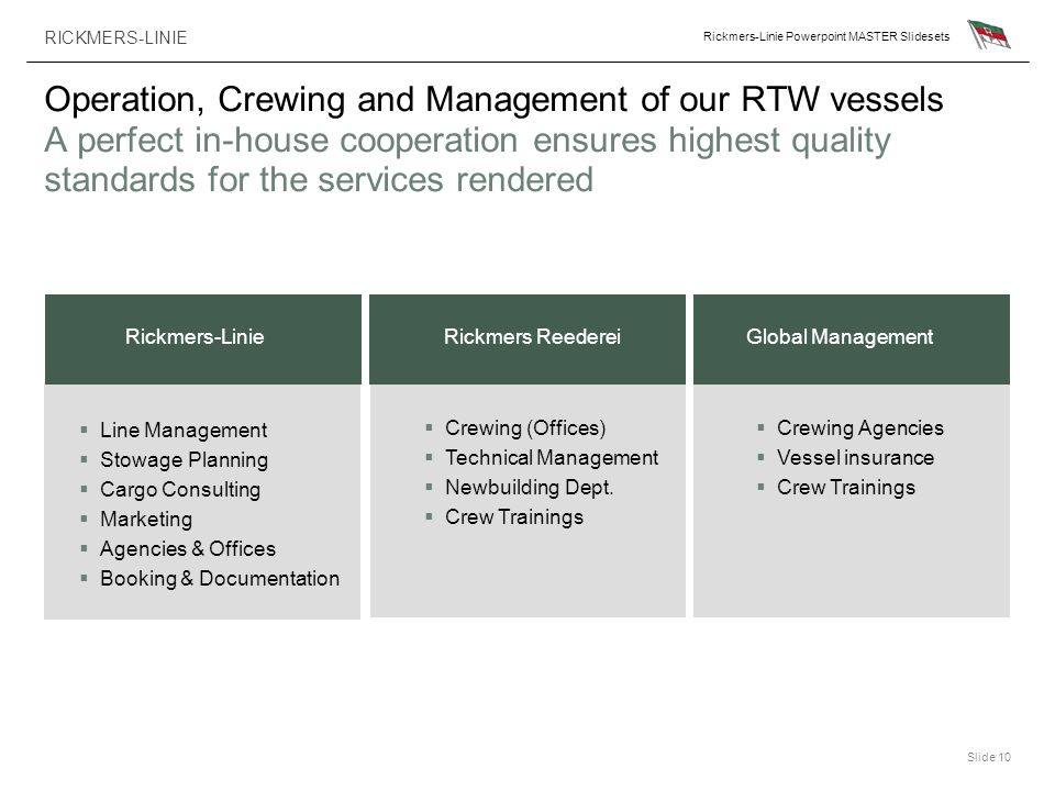 Operation, Crewing and Management of our RTW vessels A perfect in-house cooperation ensures highest quality standards for the services rendered