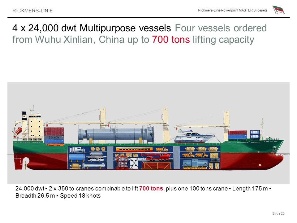 4 x 24,000 dwt Multipurpose vessels Four vessels ordered from Wuhu Xinlian, China up to 700 tons lifting capacity