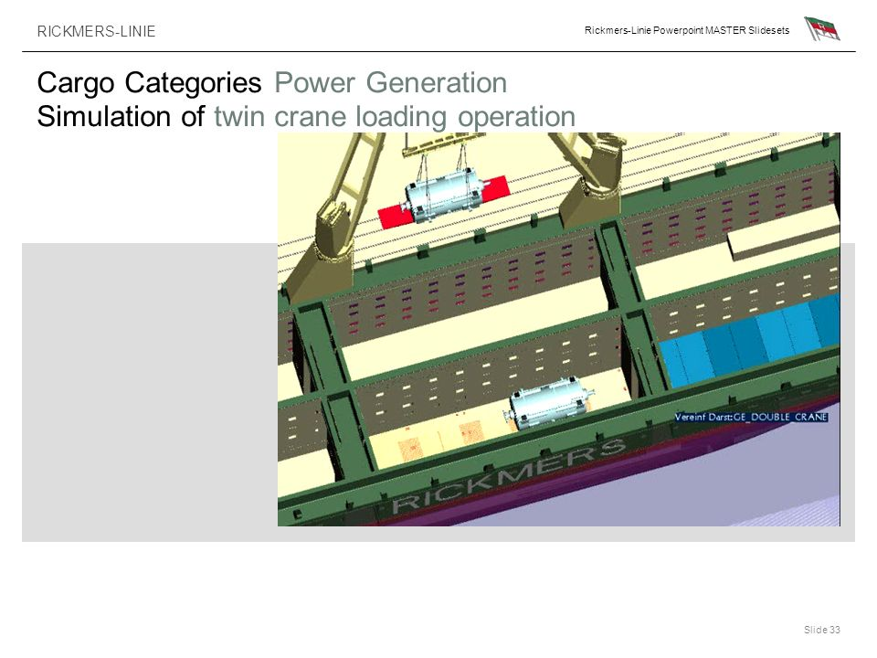 Cargo Categories Power Generation Simulation of twin crane loading operation