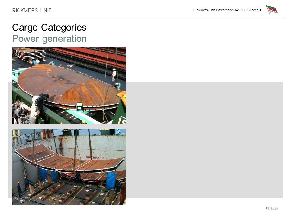 Cargo Categories Power generation