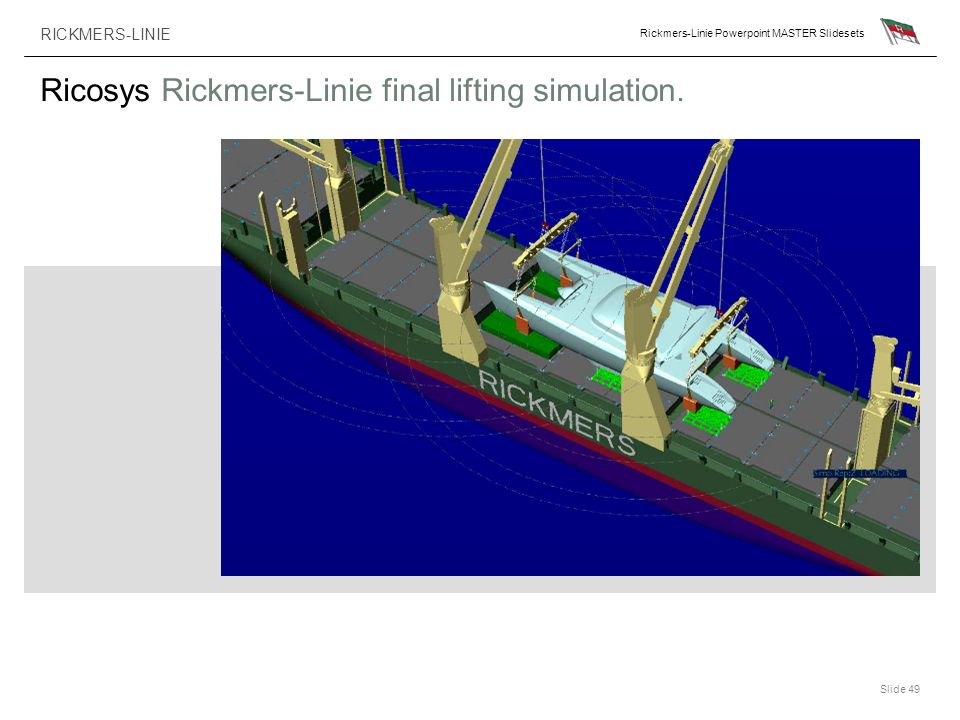 Ricosys Rickmers-Linie final lifting simulation.