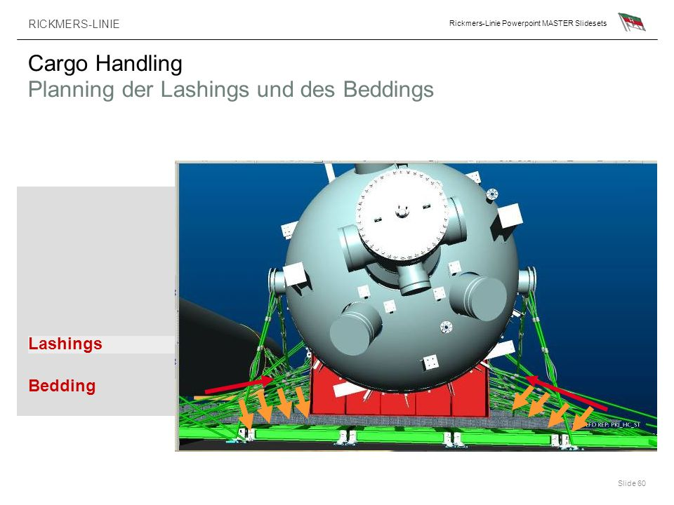 Cargo Handling Planning der Lashings und des Beddings