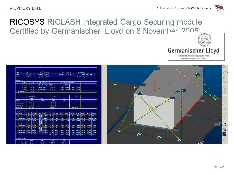 RICOSYS RICLASH Integrated Cargo Securing module Certified by Germanischer Lloyd on 8 November 2005