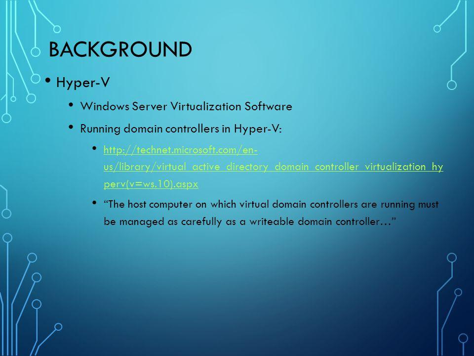 Background Hyper-V Windows Server Virtualization Software