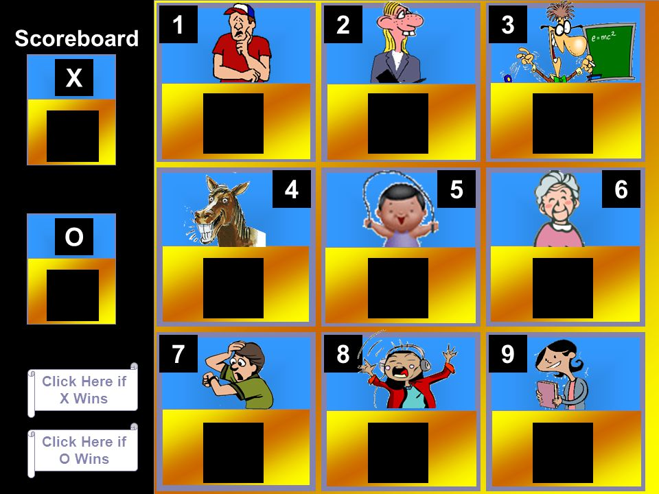 1 2 3 X 4 5 6 O 7 8 9 Scoreboard Click Here if X Wins Click Here if