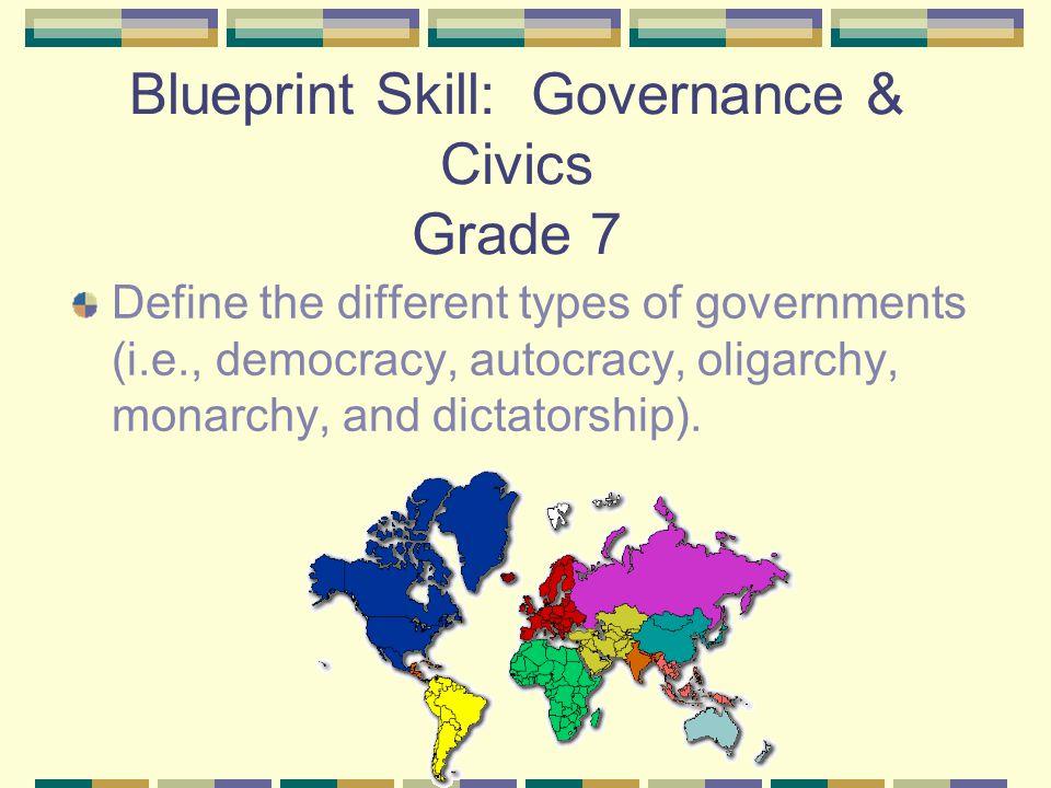Blueprint Skill: Governance & Civics Grade 7