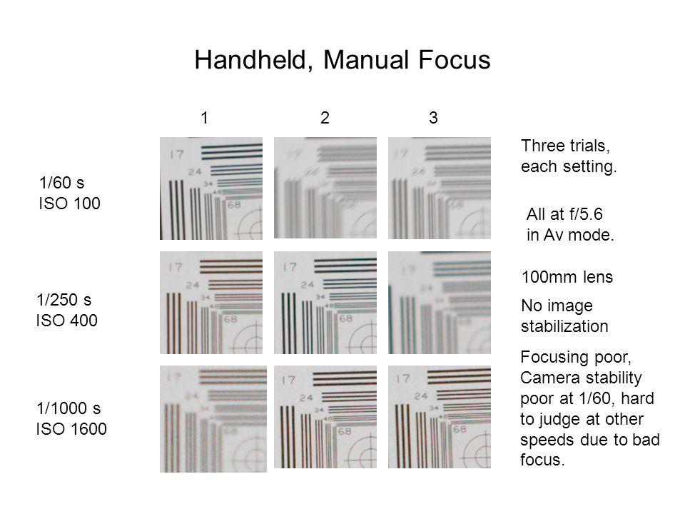 Handheld, Manual Focus 1 2 3 Three trials, each setting. 1/60 s