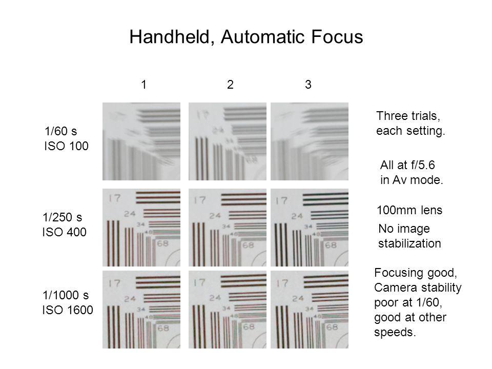 Handheld, Automatic Focus