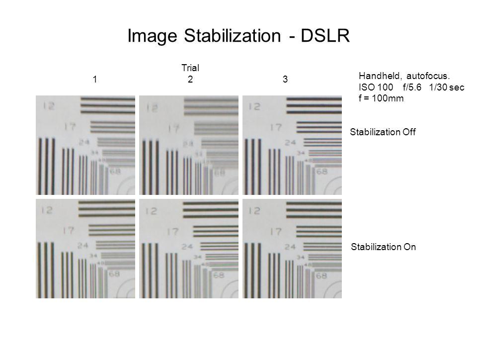 Image Stabilization - DSLR