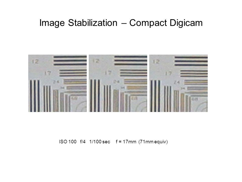 Image Stabilization – Compact Digicam