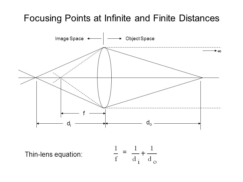 Focusing Points at Infinite and Finite Distances