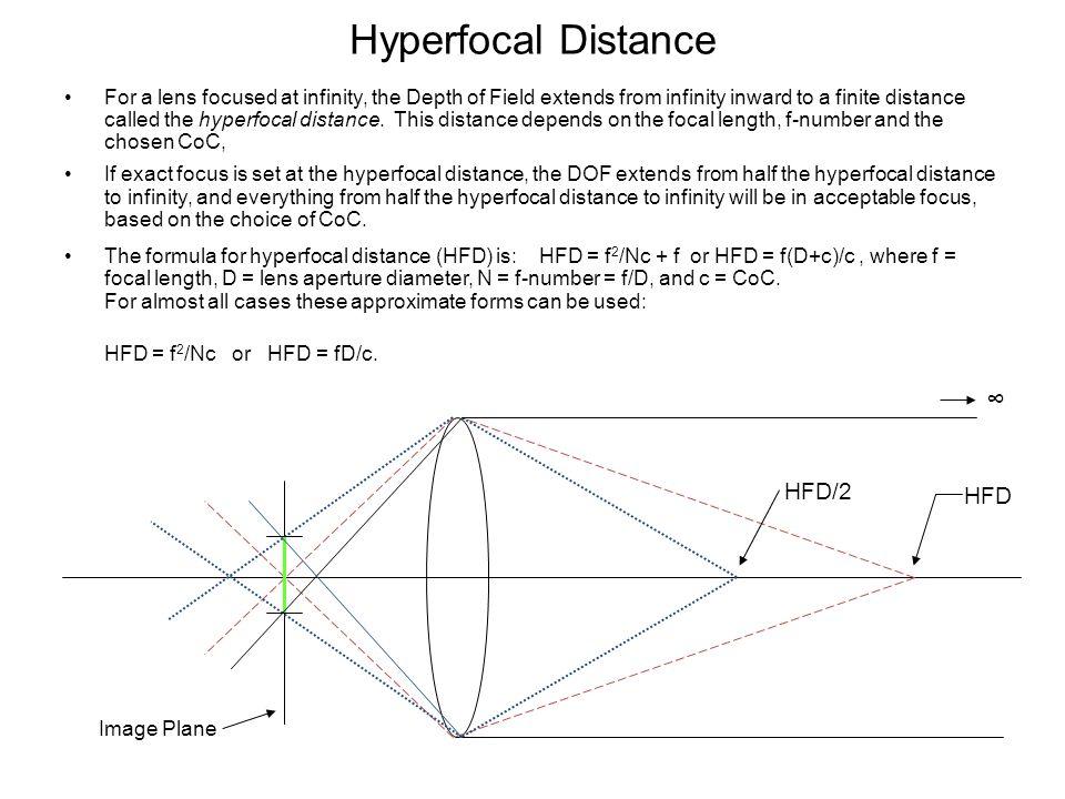 Hyperfocal Distance ∞ HFD/2 HFD