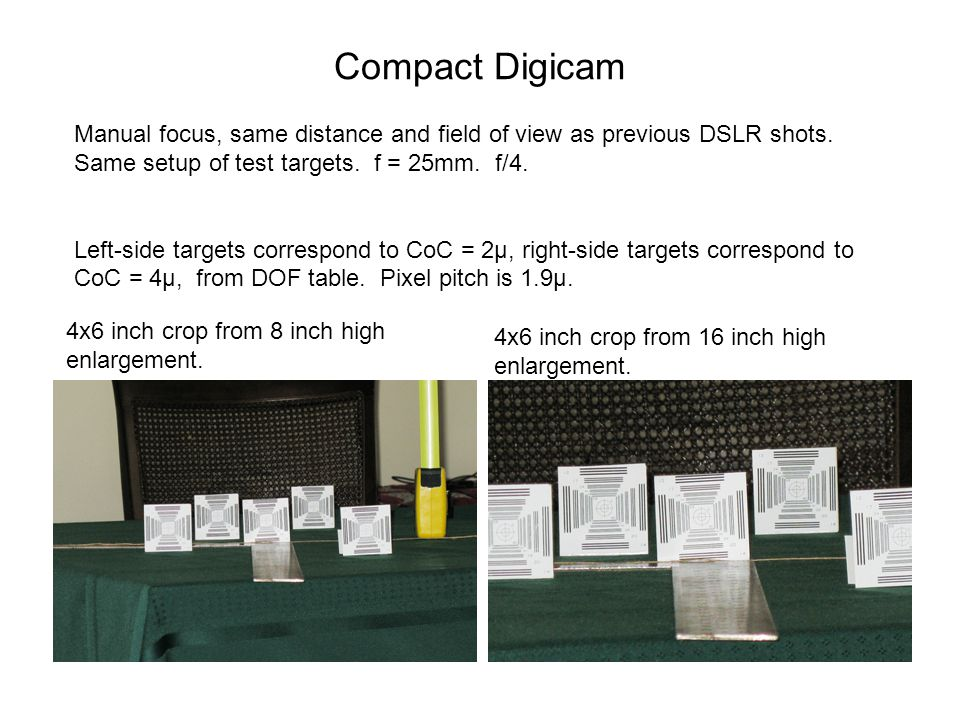 Compact Digicam Manual focus, same distance and field of view as previous DSLR shots. Same setup of test targets. f = 25mm. f/4.
