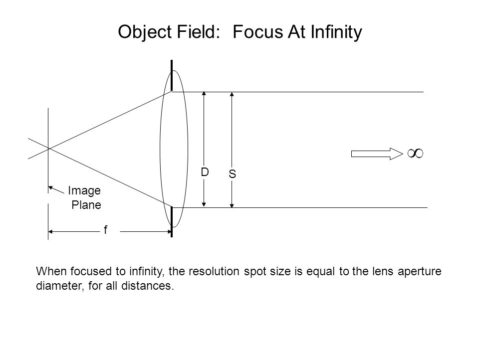 Object Field: Focus At Infinity