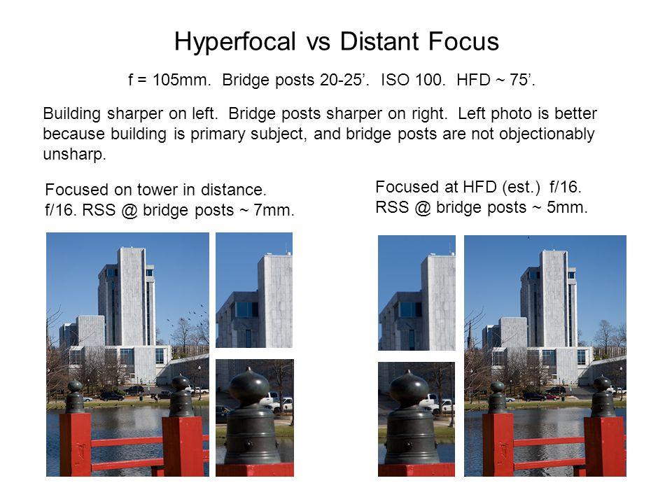 Hyperfocal vs Distant Focus