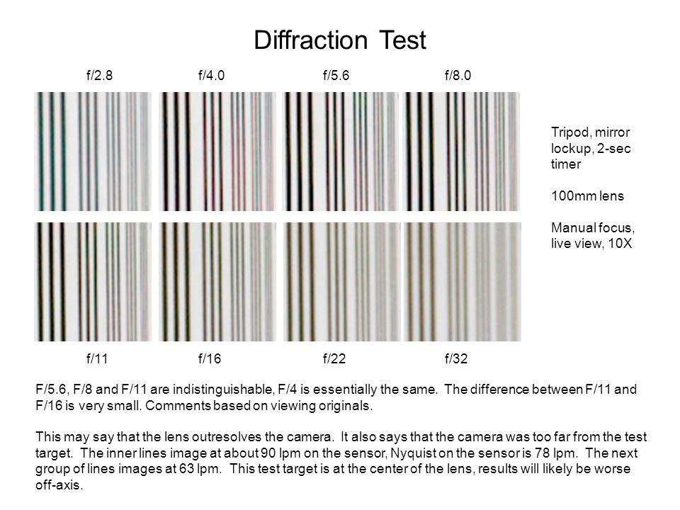 Diffraction Test f/2.8 f/4.0 f/5.6 f/8.0