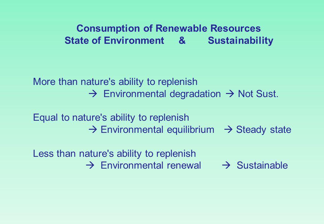 Consumption of Renewable Resources