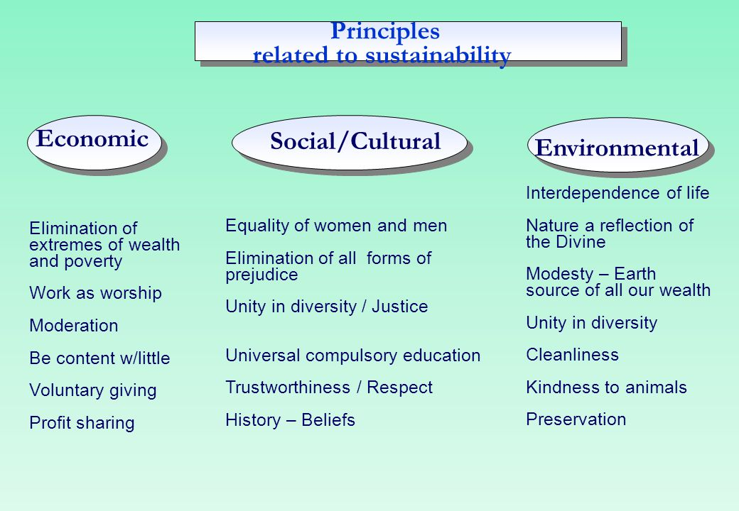 related to sustainability