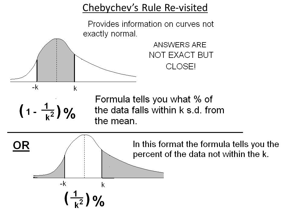 Chebychev's Rule Re-visited