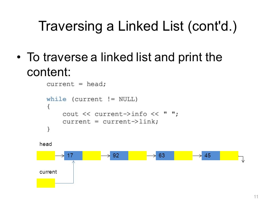 Traversing a Linked List (cont d.)