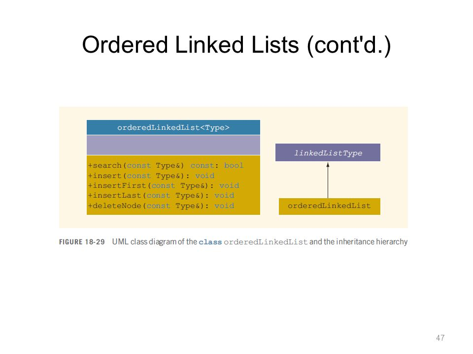 Ordered Linked Lists (cont d.)