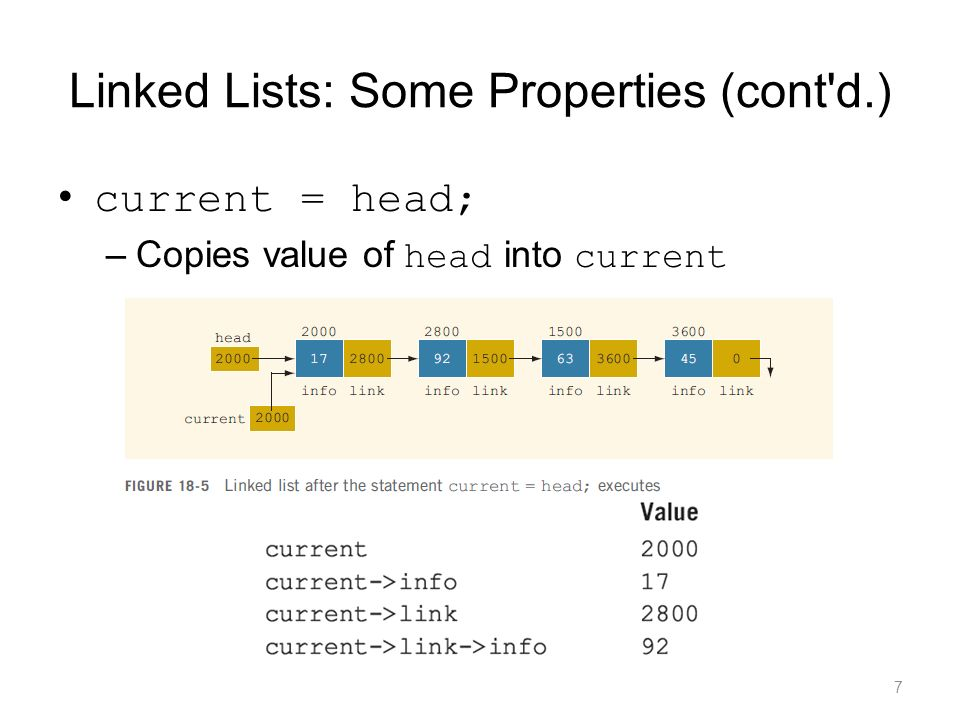 Linked Lists: Some Properties (cont d.)
