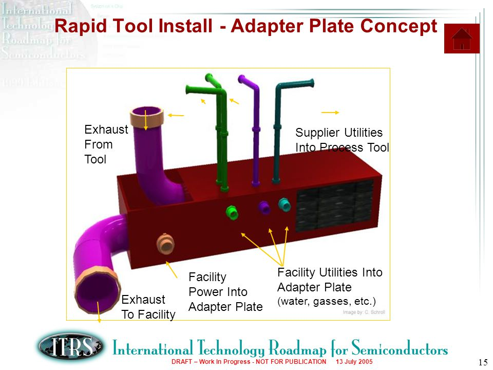Rapid Tool Install - Adapter Plate Concept