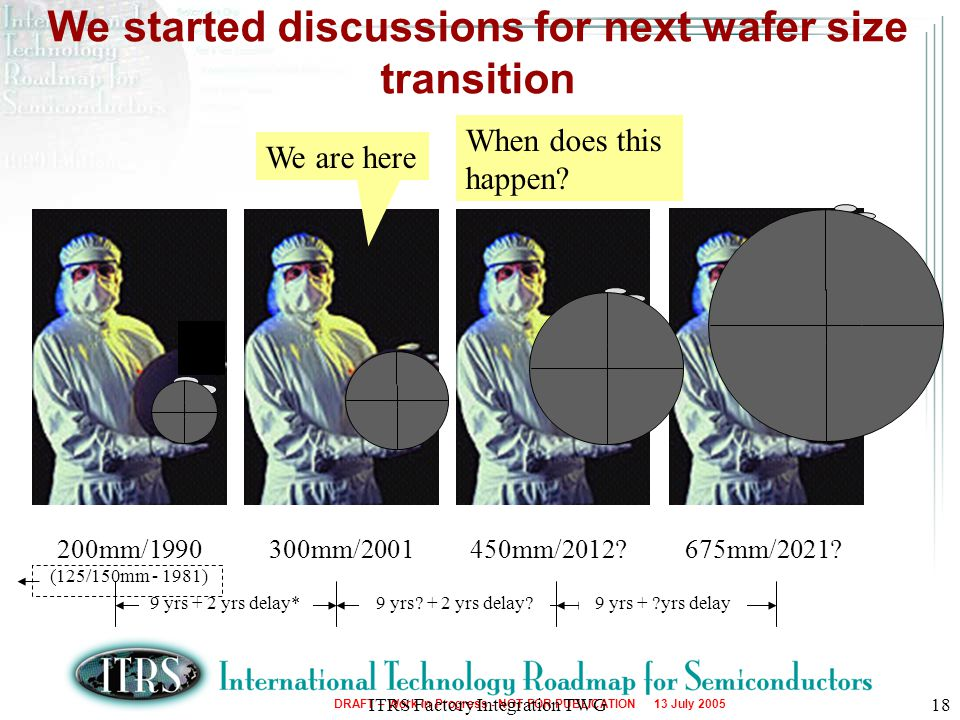 We started discussions for next wafer size transition