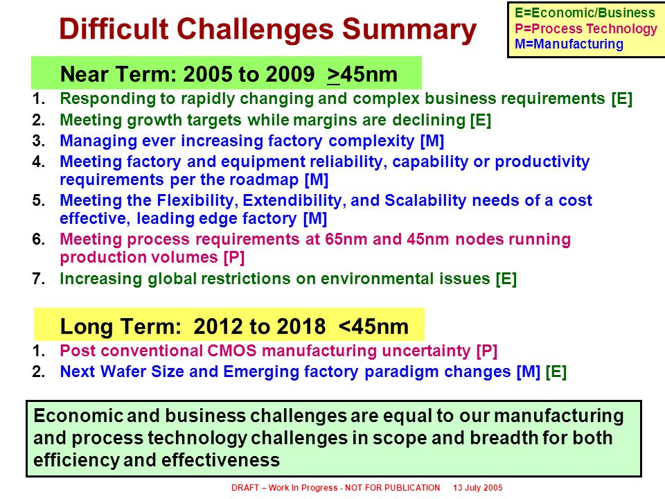 Difficult Challenges Summary