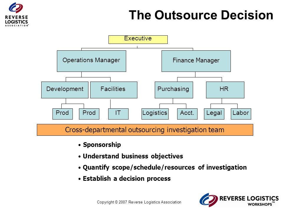 Cross-departmental outsourcing investigation team
