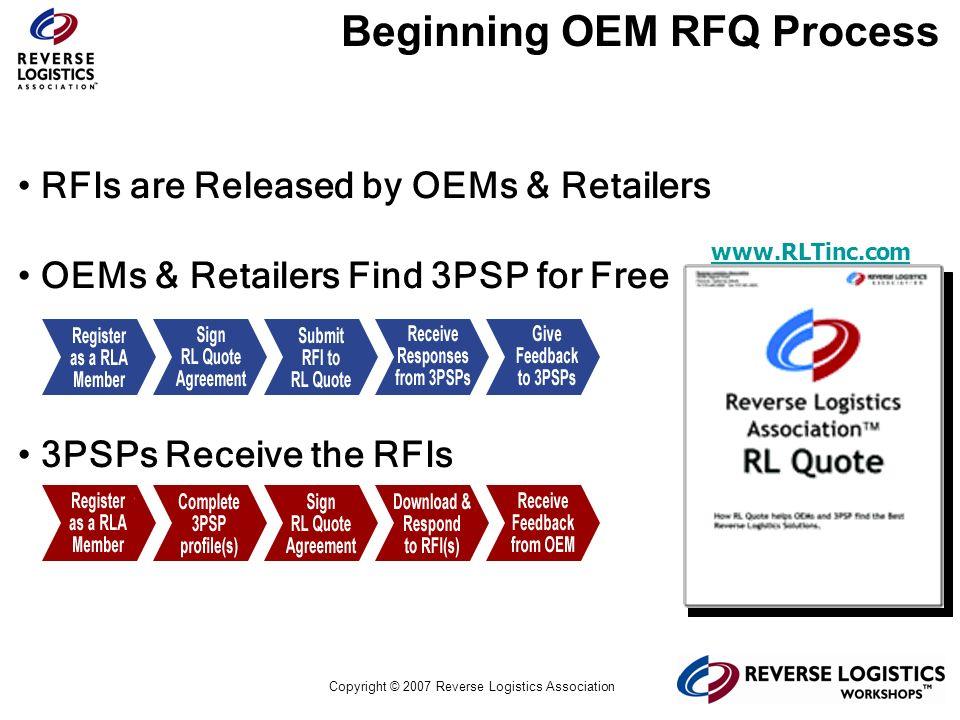 Beginning OEM RFQ Process