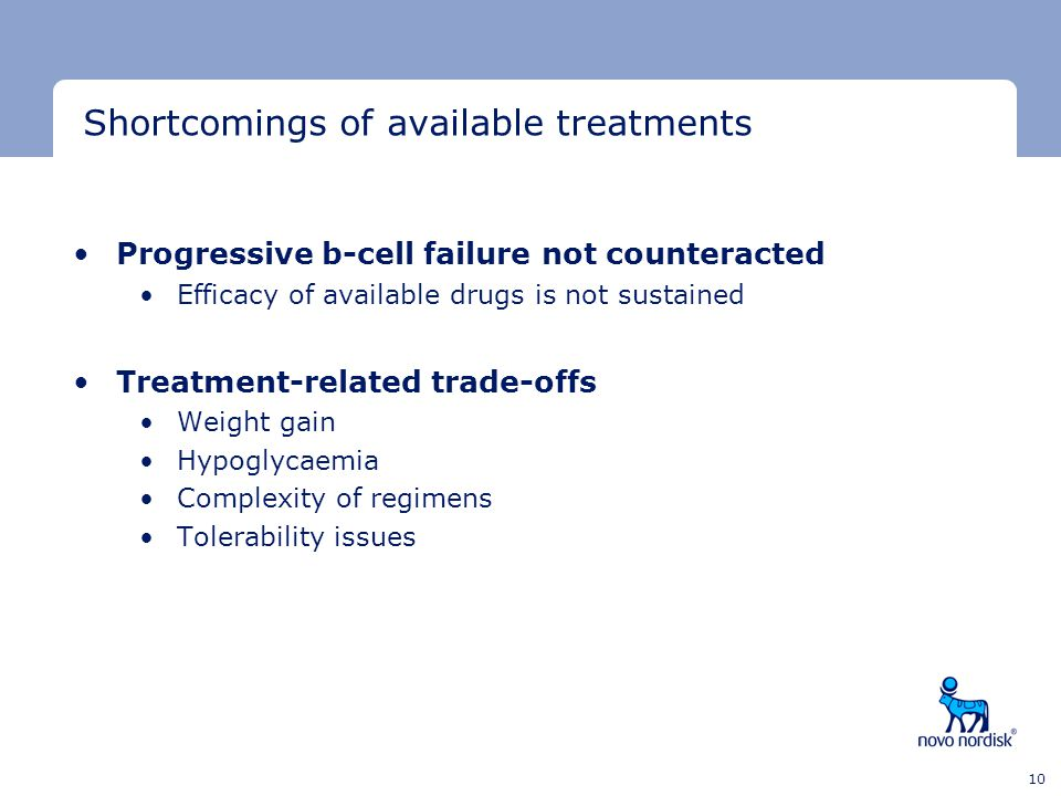 Shortcomings of available treatments