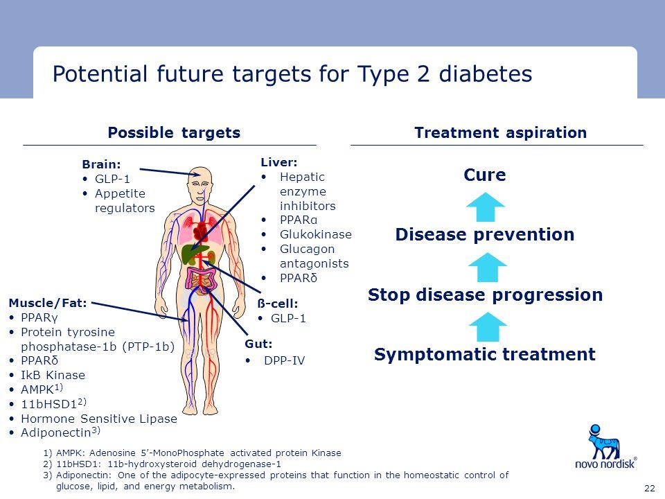 Stop disease progression Symptomatic treatment