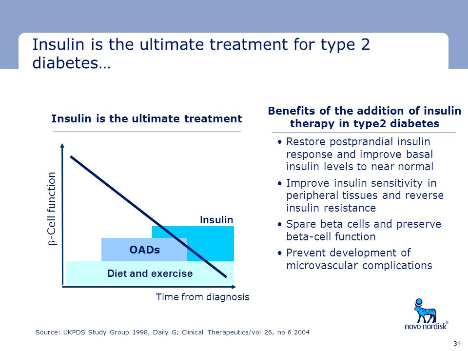 Insulin is the ultimate treatment for type 2 diabetes…