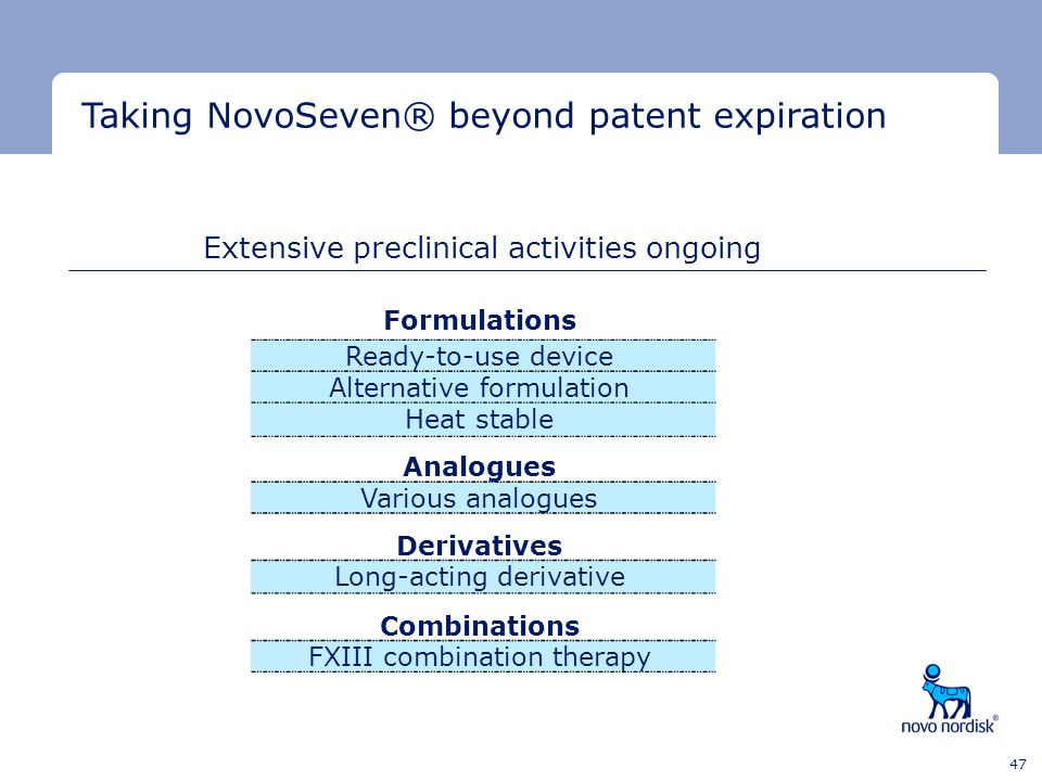 Taking NovoSeven® beyond patent expiration
