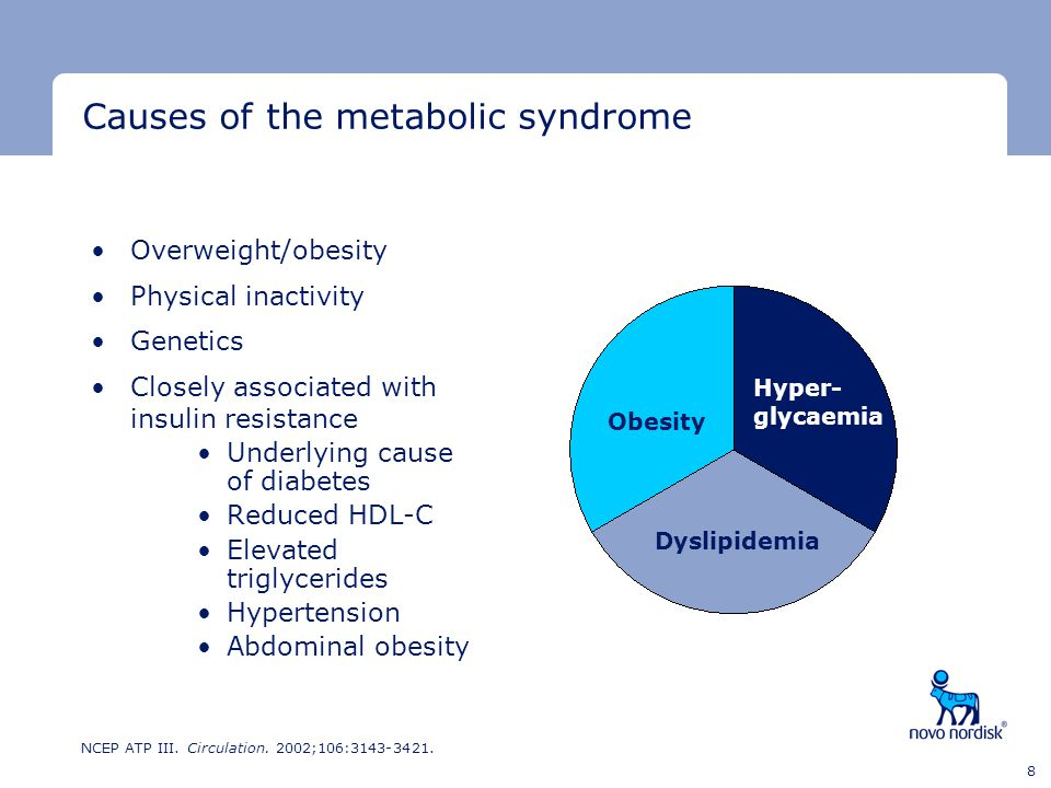 Causes of the metabolic syndrome