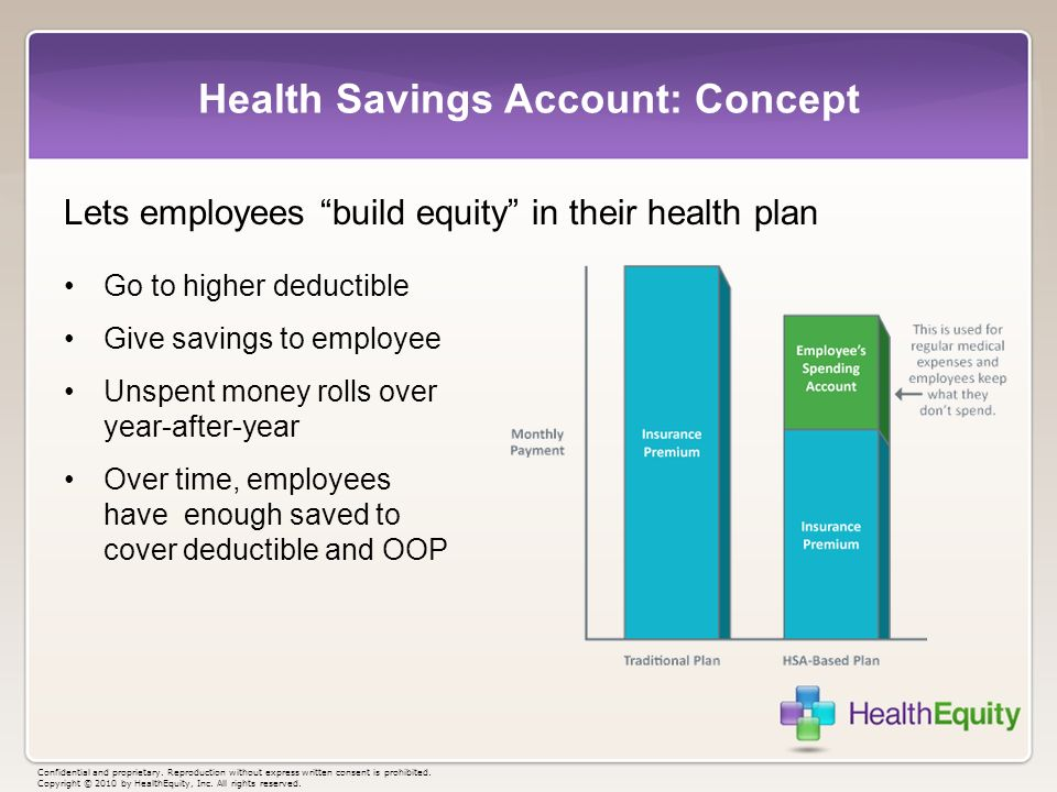 Health Savings Account: Concept