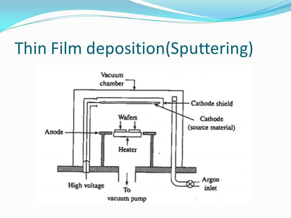 Thin Film deposition(Sputtering)
