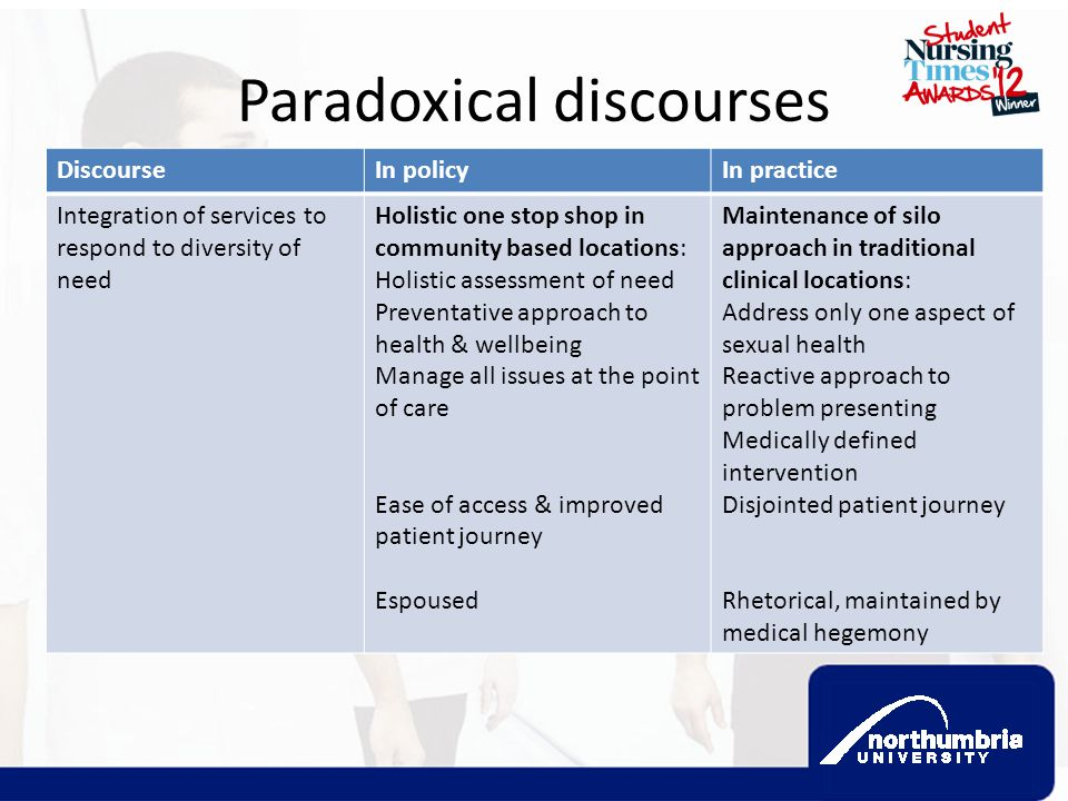 Paradoxical discourses