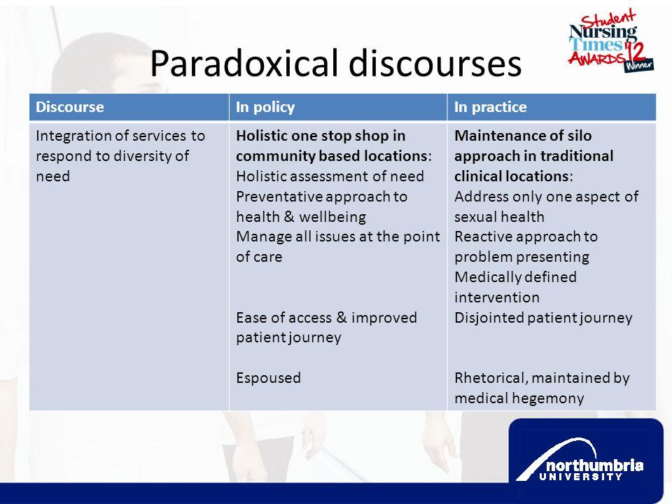 Paradoxical discourses
