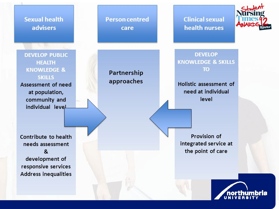 Sexual health advisers Person centred care