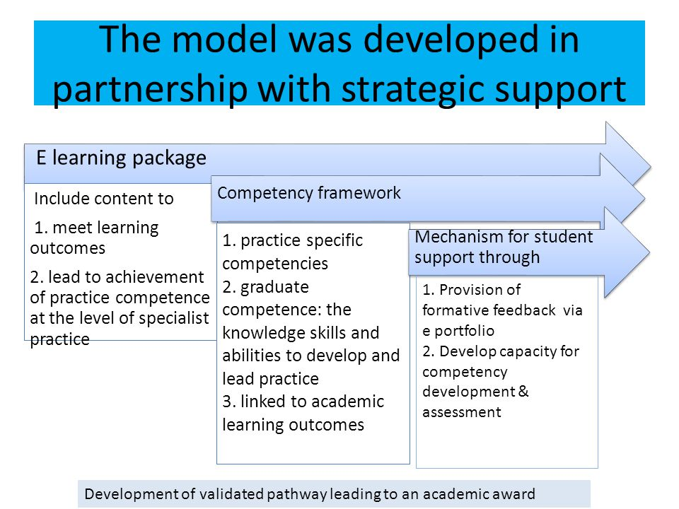The model was developed in partnership with strategic support