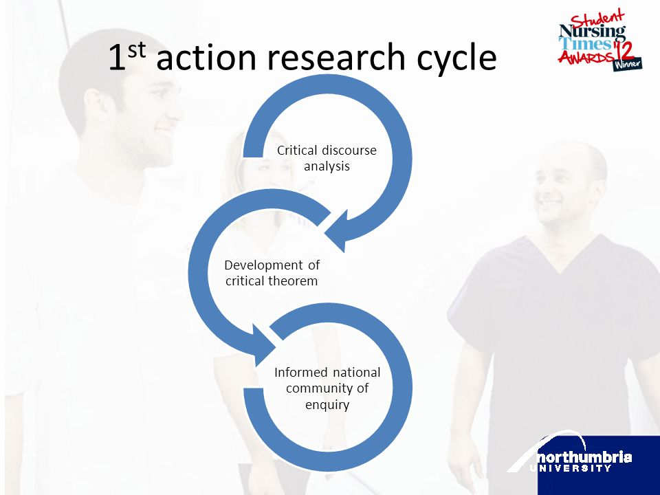 1st action research cycle