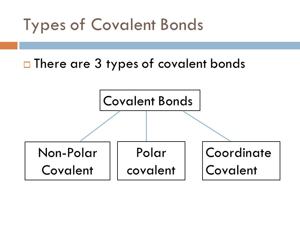 Types of Covalent Bonds