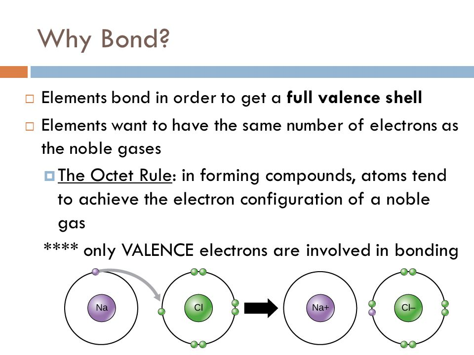 Why Bond Elements bond in order to get a full valence shell. Elements want to have the same number of electrons as the noble gases.