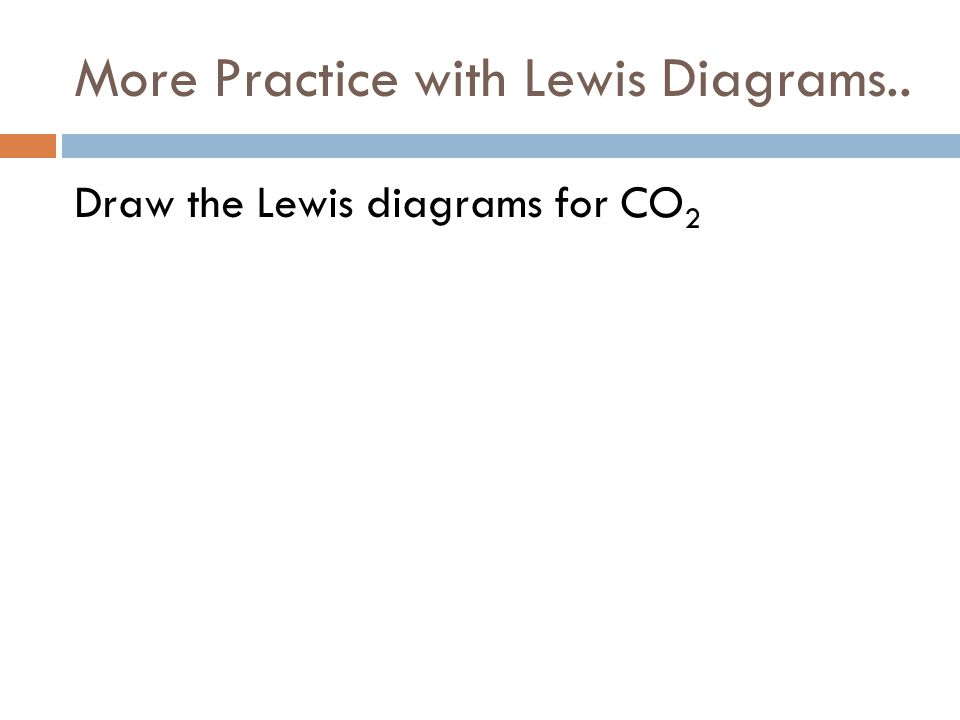 More Practice with Lewis Diagrams..
