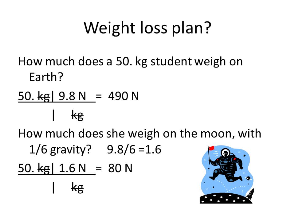 Weight loss plan How much does a 50. kg student weigh on Earth