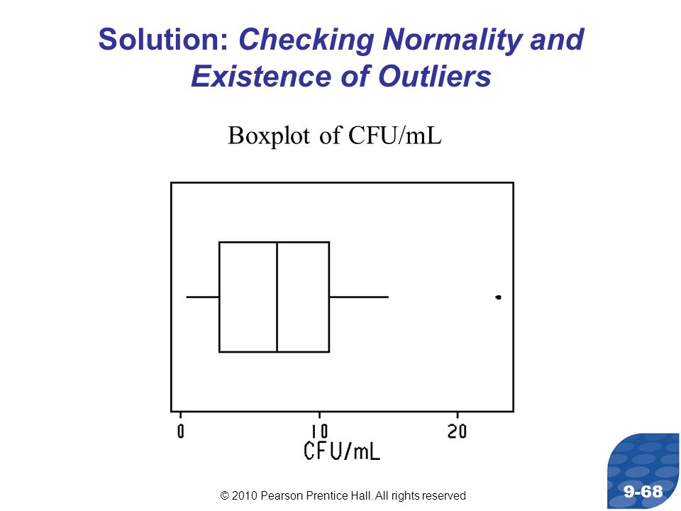 Solution: Checking Normality and Existence of Outliers