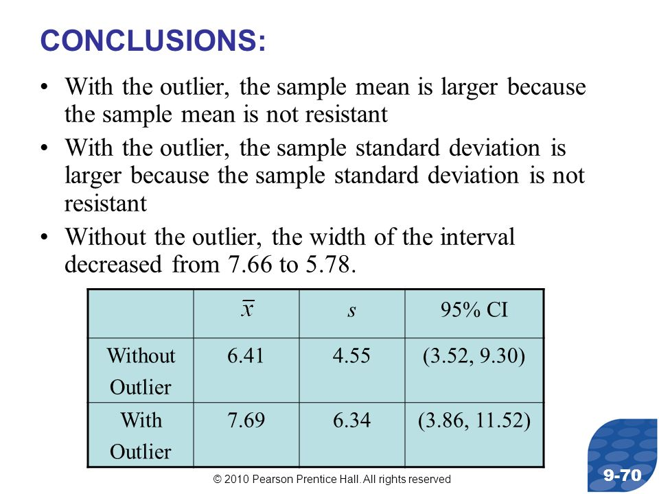 CONCLUSIONS: With the outlier, the sample mean is larger because the sample mean is not resistant.